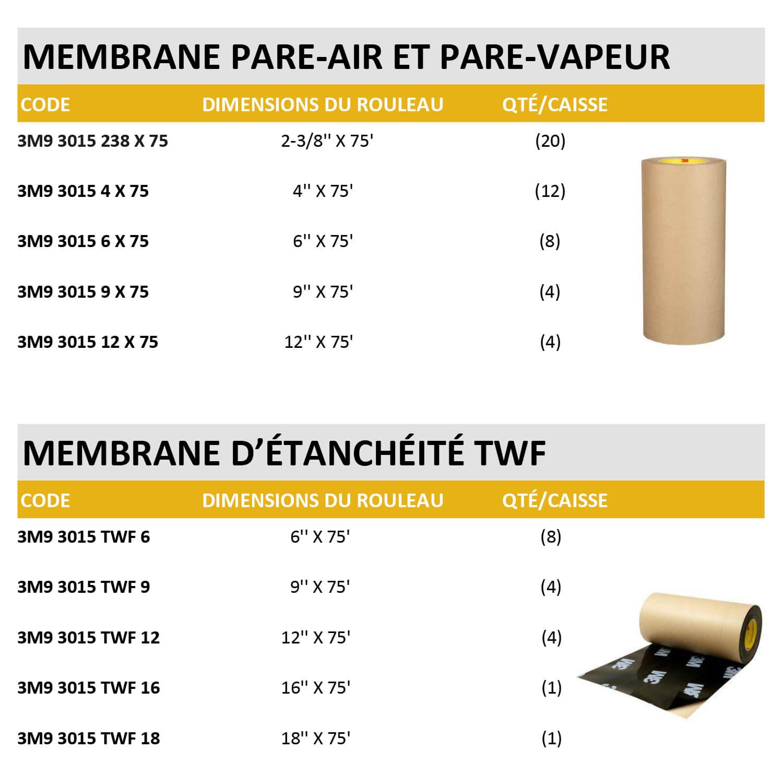 101-membrane-3m-bf