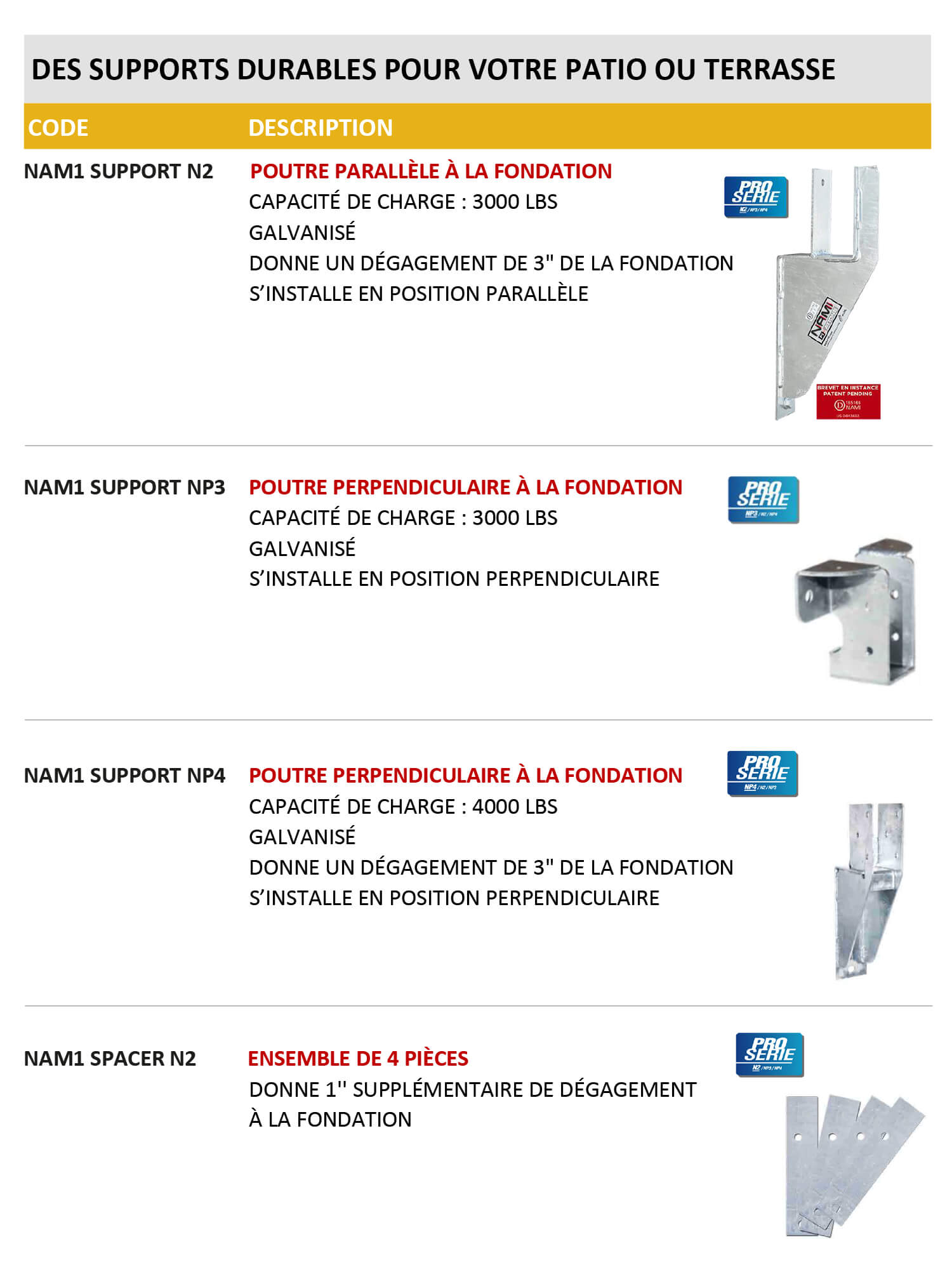 401-supports-durables-nami