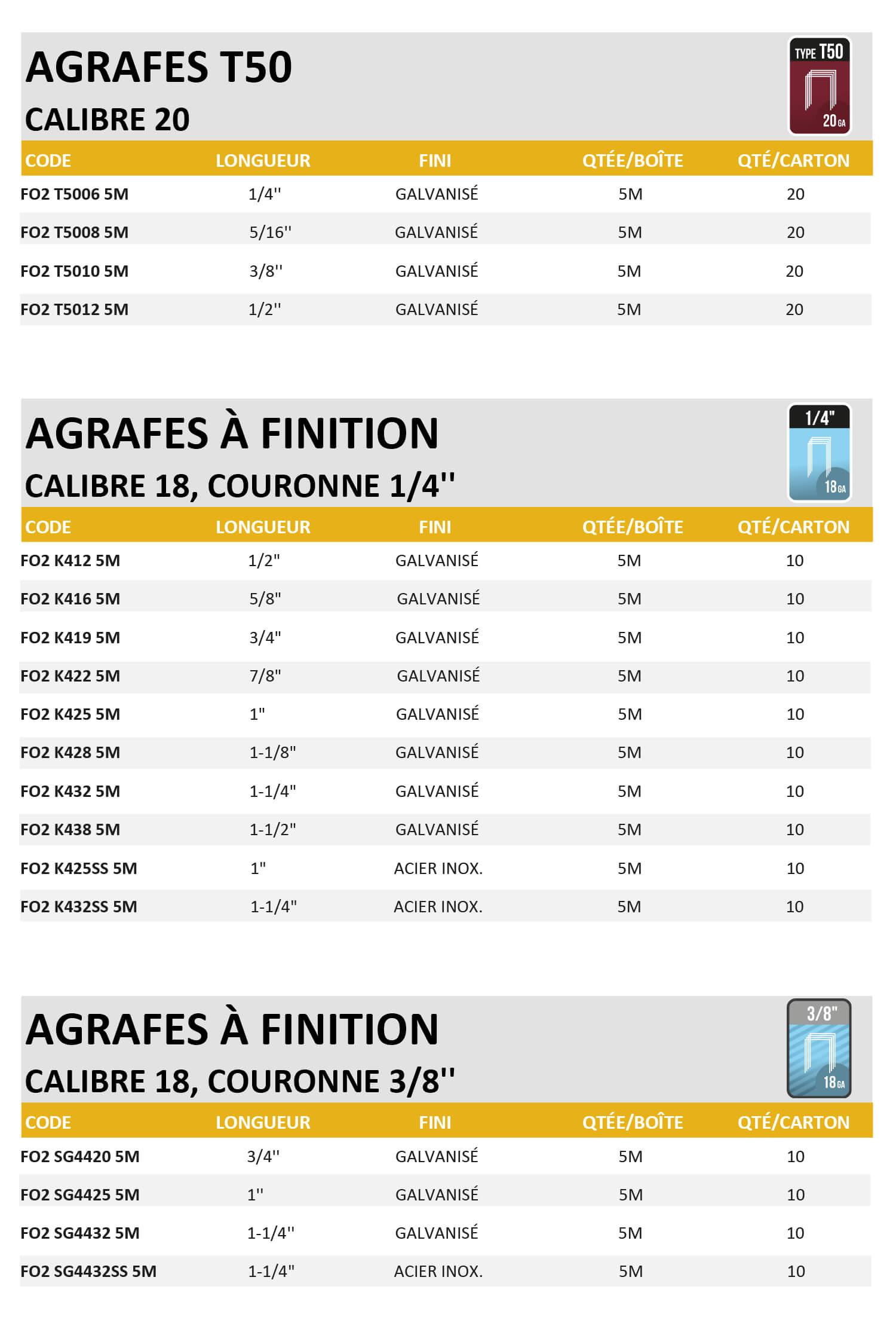 101-agrafes-tout-usage-foresto-bf