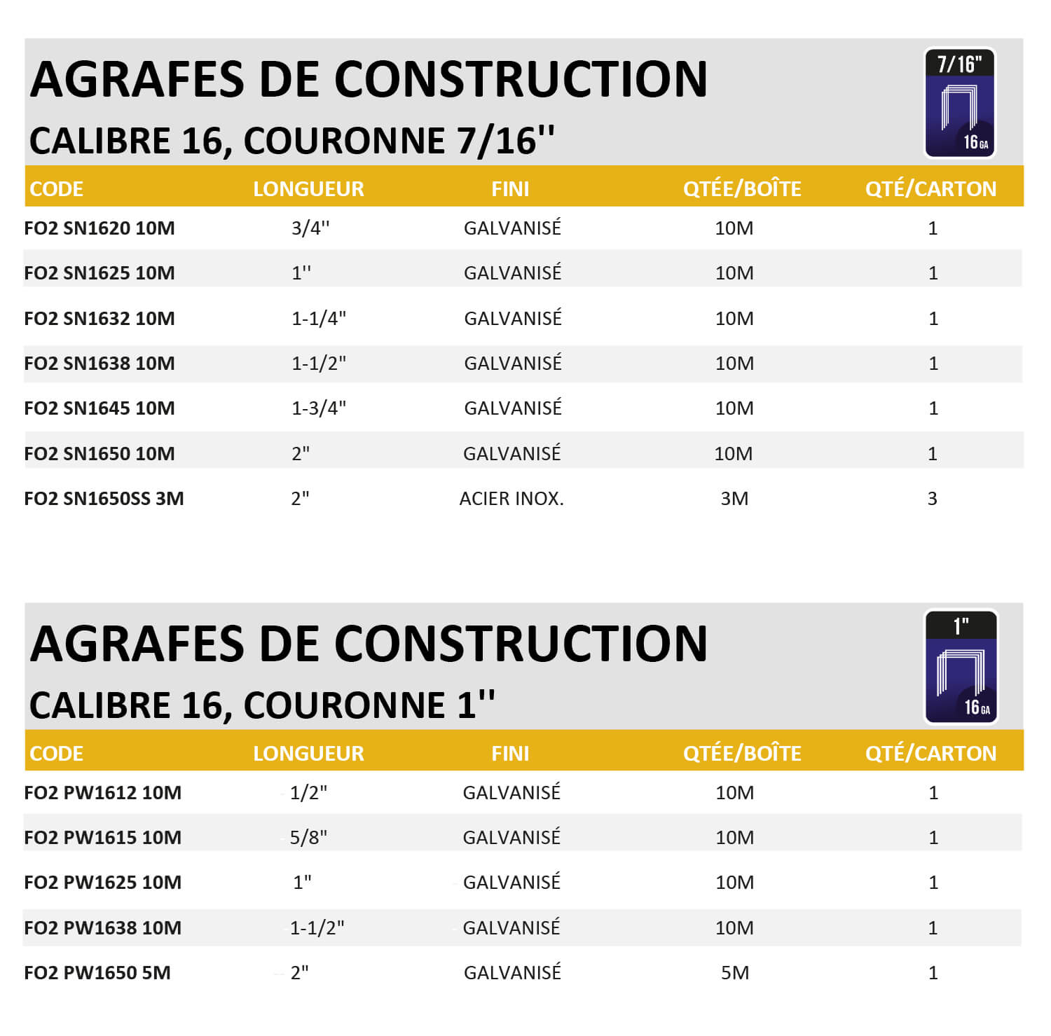 102-agrafes-a-construction-foresto-bf