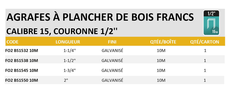 103-agrafes-a-plancher-de-bois-franc-foresto-bf